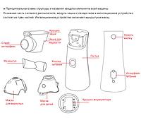 Ультразвуковой МЕШ ингалятор MEDICA+ Breath Сontrol 7.0, фото 3