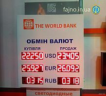 Светодиодное табло валют (ЗП-15)