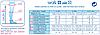 Компрессионные колготы на одну ногу К3 компрессия медицинская, код 410 CE SCUDOTEX класс мм Hg 34-46 (Италия), фото 2