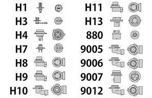 Ксеноновая лампа HB4(9006) 4300(2шт), фото 2