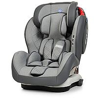 Автокресло (Система крепления Isofix) Автокресло для детей универсальное Кресло для машины детское