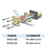 Насос перистальтический DP520-460, 460мл/мин, 12В, фото 6
