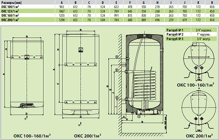 Комбінований бойлер Drazice OKC 100/1m2, фото 2