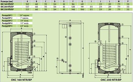 Бойлер косвенного нагрева Drazice OKC 160 NTR/BP, фото 2