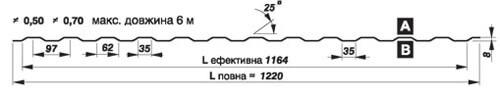 PROFNASTIL-PRUSZYNSKI-T 8