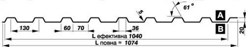 PROFNASTIL-PRUSZYNSKI-T 20