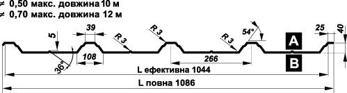 PROFNASTIL-PRUSZYNSKI-T 40