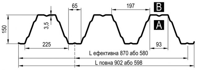 PROFNASTIL-PRUSZYNSKI-T 150