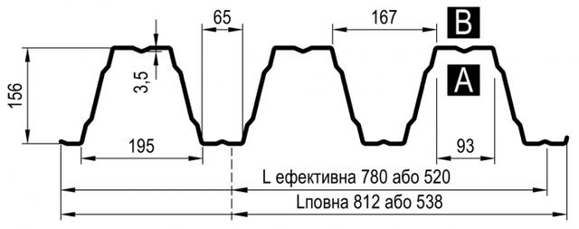 PROFNASTIL-PRUSZYNSKI-T 160