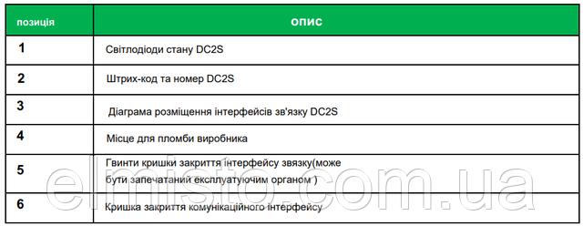 маршрутизатор–концентраторDC 2 S.8-1 (PRIME протокол) купить в Харькове