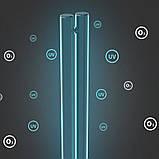 Бактерицидна УФ лампа Xiaomi HUAYI Disinfection Sterilize Lamp White SJ01, фото 5