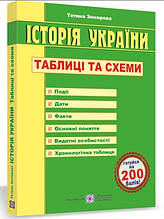 Історія України Таблиці та схеми Авт: Земерова Т. Вид: Підручники і посібники