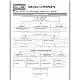 ЗНО 2021 Географія Опорні схеми Таблиці Картосхеми Авт: Кобернік С. Вид: Абетка, фото 2