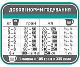 Сухой корм 1st Choice Weight Control для кошек, склонных к полноте 10 кг, фото 2