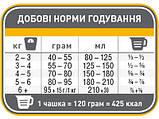Сухий корм для літніх або малоактивних кішок 1st Choice Senior Mature Less Aktiv з куркою 2,72 кг, фото 2