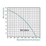 Насос фекальный Taifu TPS 1500 A 1,5 кВт, фото 2