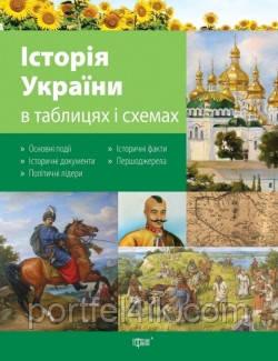 ЗНО ТА ДПА 2021 Таблицы и схемы. История Украины в таблицах и схемах 10-11 классы