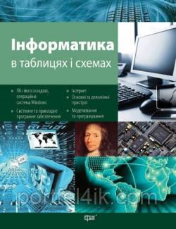 Таблиці і схеми Інформатика в таблицях та схемах Білоусова Л.І. Торсінг