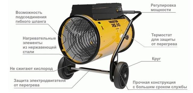 нагреватель воздуха Master RS30