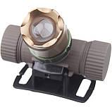 (УЦЕНКА, повреждение) Налобный фонарик Police BL- 6866 (120120), фото 3