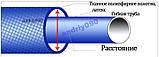 Шланг для полива X HOSE 15 м + распылитель (зеленый), фото 8