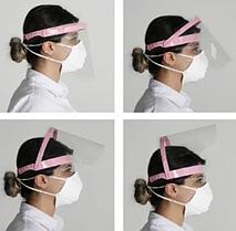 Защитный экран , щиток для лица. Высокий уровень защиты от вирусов.
