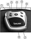 Миостимулятор для мышц живота Beurer EM 35 (Германия), фото 5