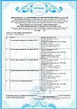 Оценка соответствия газового оборудования (технический регламент № 814), фото 2