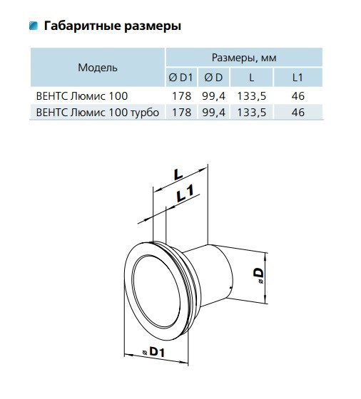 Осевой вентилятор Вентс Люмис 100