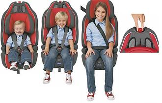 Группа 1-2-3 (для детей весом от 9 до 36 кг)