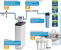 Ecosmart 1/ Ecocomfort Умягчение воды в квартире (коттедже)