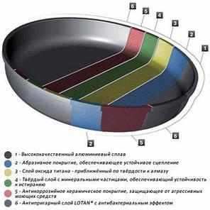 Сковорода-гриль индукционная AMT I-E285G-E-Z2 28x28x5 см, фото 2