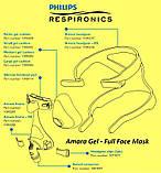 Повна маска Respironics Amara Gel Full Face CPAP Mask with Exhalation Port Size M, фото 10