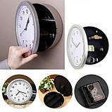 Настенные пластиковые часы-тайник-сейф SAFE CLOCK, фото 3