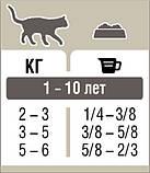 Сухой корм для кошек Пронатюр Холистик Pronature Holistic с индейкой и клюквой 340 г, фото 2