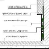Алюмінієвий плінтус вбудований під гіпсокартон, 53х13х3000мм. Прихований підлоговий плінтус, фото 7