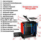 Котел на твердом топливе 40 кВт Retra 6M Red, котел шахтного типа, энергонезависимый, фото 7