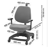 Ортопедическое кресло для мальчика FunDesk Delizia  Mint, фото 6