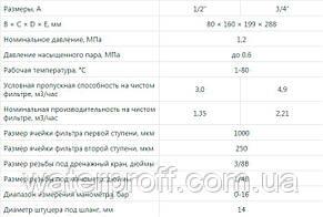 """Фильтр самоочистной с манометром 1/2"""" KR.1250 KOER, фото 2"""