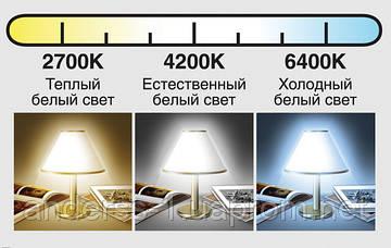 Температура света или что такое Кельвины