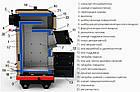 Котел твердотопливный 25 кВт Ретра-5М Classic, энергонезависимый котел на твердом топливе, фото 10