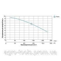 Каналізаційний Насос 1.1 кВт Hmax 7м Qmax 270л/хв (з ножем) AQUATICA (773331), фото 3