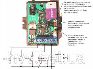 ASTREL АТ-300 GSM охранная система. ПЛАТА.