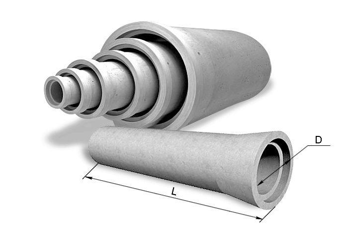 Асбестоцементные трубы 300 мм ВТ- 6 4м