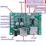 Аудио модуль Bluetooth 5.0 BT201, фото 4