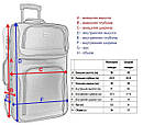 Набір дорожніх валіз Bonro Best 2 шт комплект, фото 7