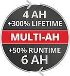 Акумулятор Einhell Power-X-Change Plus 18V 4-6 Ah Multi-Ah, фото 6