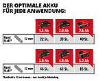 Угловая бесщеточная шлифмашина Einhell TE-AG 18/150 Li BL - Solo Ø150 мм New (4431144), фото 6
