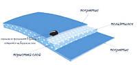 Синтетическая бумага B2 170г/м2