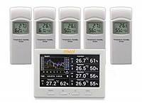 Регистратор температуры и влажности MISOL WS-HP3001-8MZ с 5 выносными датчиками (-40 to 60°C; 10% to 99%) DWP, фото 1